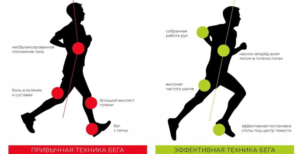 Как бегать при остеохондрозе