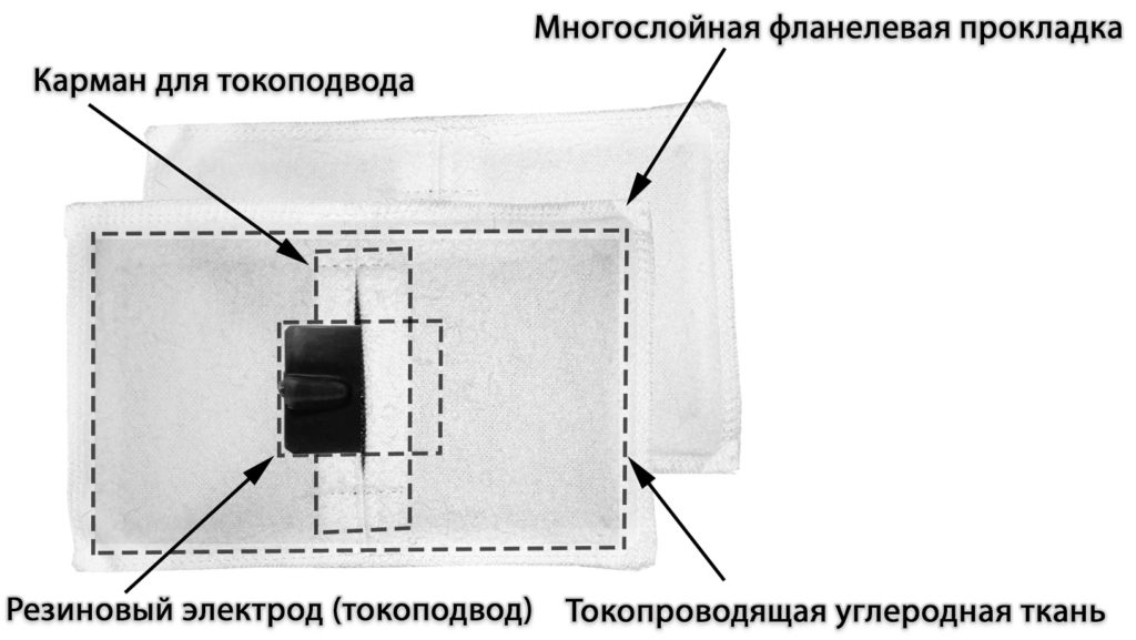Прокладки для электрофореза